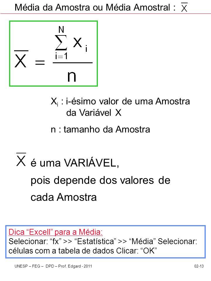 02-13UNESP – FEG – DPD – Prof. Edgard - 2011 X i : i-ésimo valor de uma Amostra da Variável X n : tamanho da Amostra é uma VARIÁVEL, pois depende dos