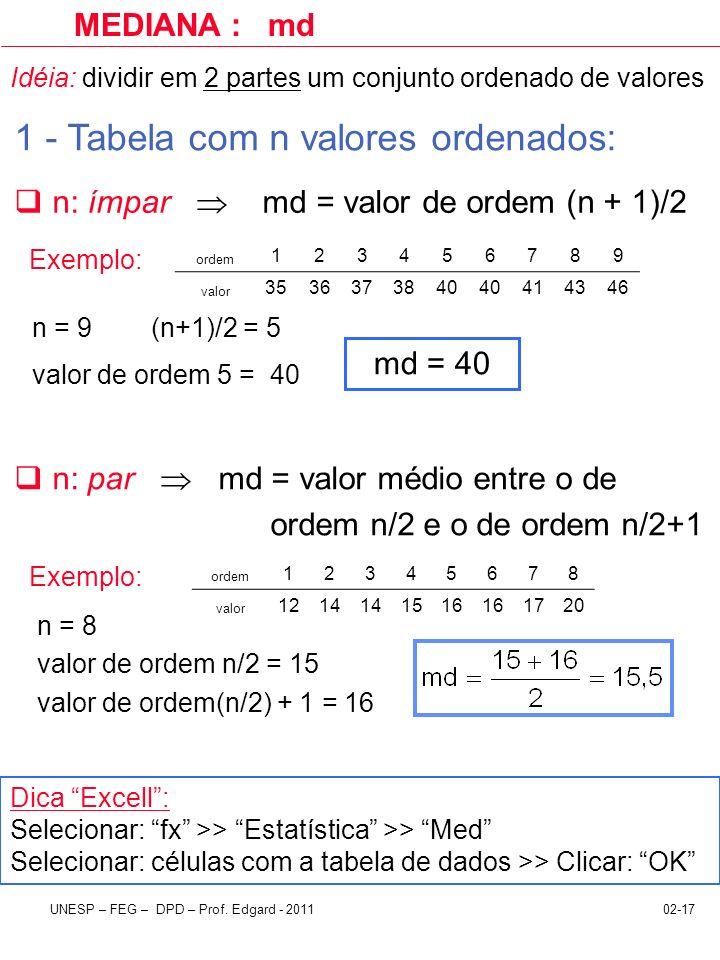 02-17UNESP – FEG – DPD – Prof. Edgard - 2011 Idéia: dividir em 2 partes um conjunto ordenado de valores MEDIANA : md 1 - Tabela com n valores ordenado