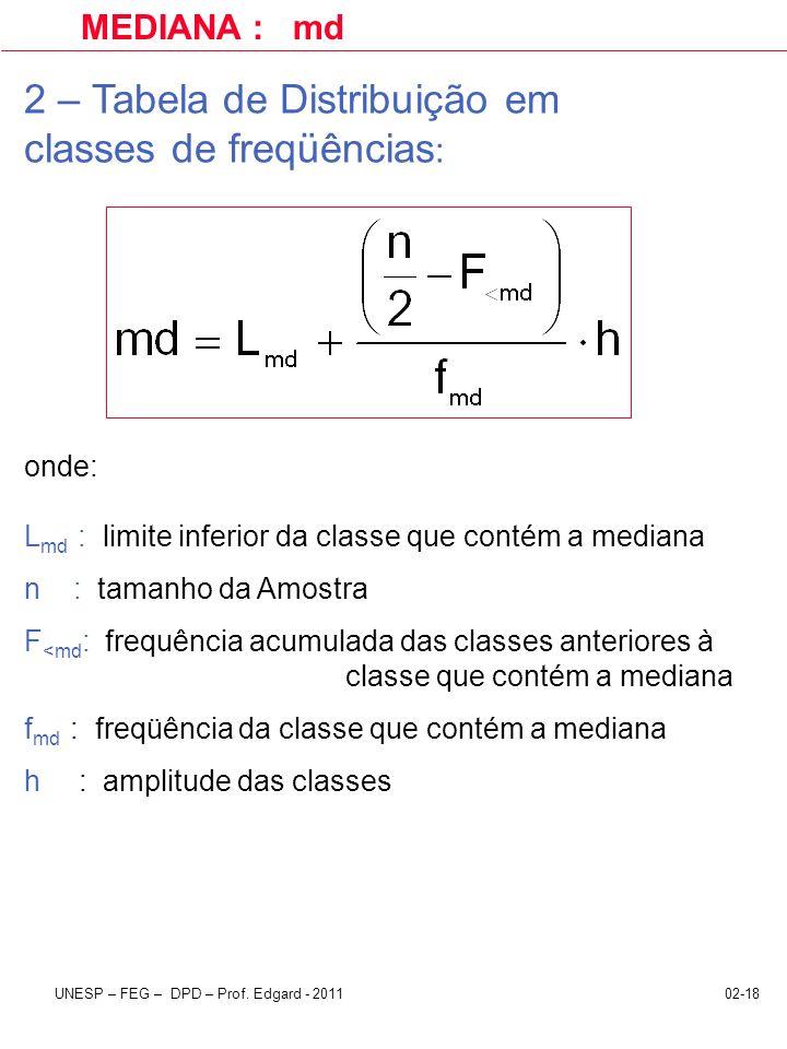 02-18UNESP – FEG – DPD – Prof. Edgard - 2011 2 – Tabela de Distribuição em classes de freqüências : MEDIANA : md onde: L md : limite inferior da class