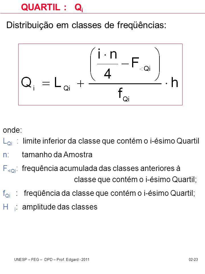 02-23UNESP – FEG – DPD – Prof. Edgard - 2011 Distribuição em classes de freqüências: QUARTIL : Q i onde: L Qi : limite inferior da classe que contém o