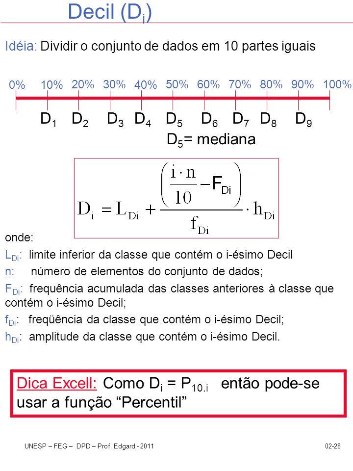 02-28UNESP – FEG – DPD – Prof. Edgard - 2011 Decil (D i ) Idéia: Dividir o conjunto de dados em 10 partes iguais onde: L Di : limite inferior da class