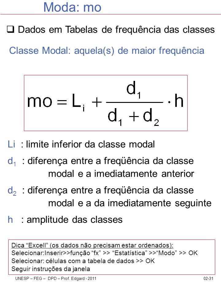 02-31UNESP – FEG – DPD – Prof. Edgard - 2011 Moda: mo Dados em Tabelas de frequência das classes Li : limite inferior da classe modal d 1 : diferença