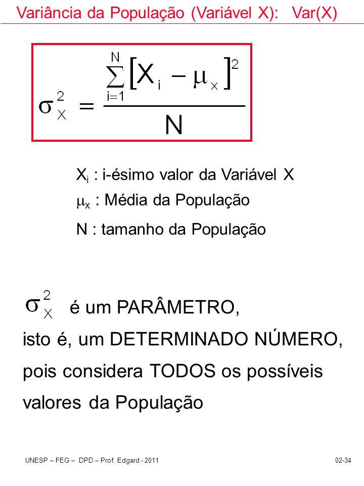 02-34UNESP – FEG – DPD – Prof. Edgard - 2011 X i : i-ésimo valor da Variável X x : Média da População N : tamanho da População Variância da População