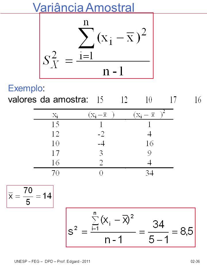 02-36UNESP – FEG – DPD – Prof. Edgard - 2011 Exemplo: valores da amostra: Variância Amostral