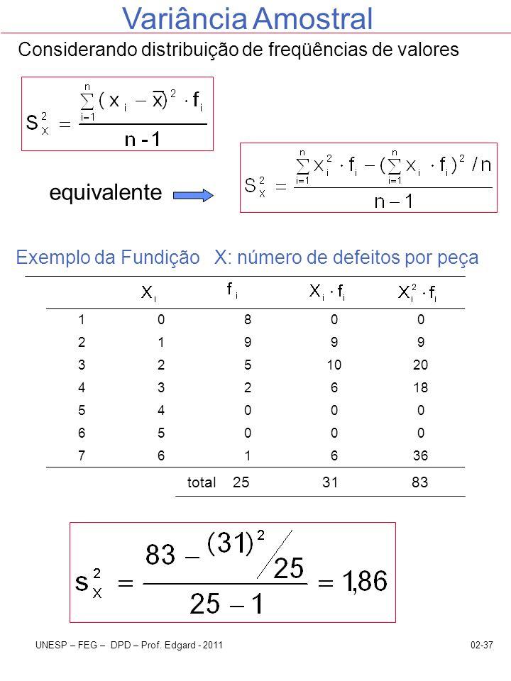 02-37UNESP – FEG – DPD – Prof. Edgard - 2011 Considerando distribuição de freqüências de valores Variância Amostral equivalente Exemplo da Fundição X: