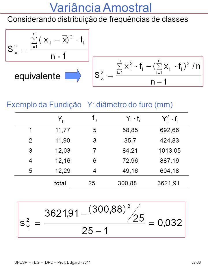 02-38UNESP – FEG – DPD – Prof. Edgard - 2011 Considerando distribuição de freqüências de classes Variância Amostral equivalente Exemplo da Fundição Y:
