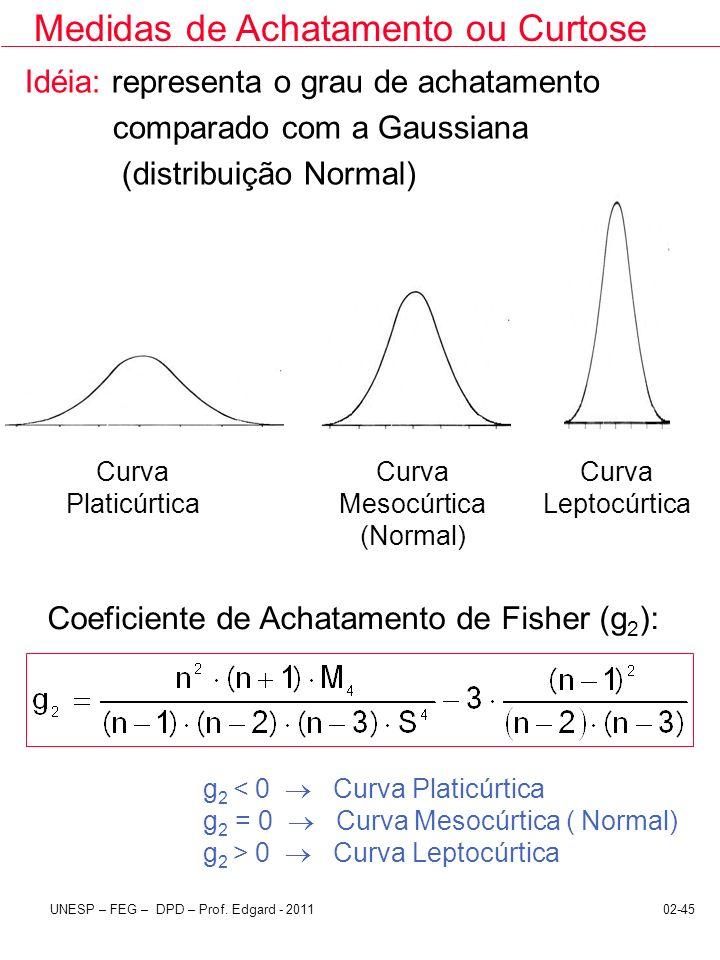 02-45UNESP – FEG – DPD – Prof. Edgard - 2011 Idéia: representa o grau de achatamento comparado com a Gaussiana (distribuição Normal) Medidas de Achata