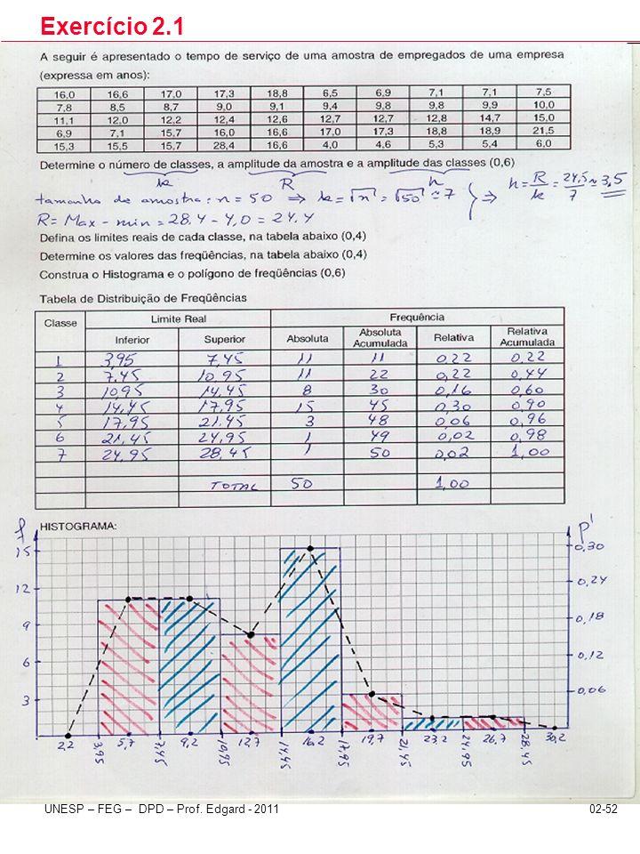 02-52UNESP – FEG – DPD – Prof. Edgard - 2011 Exercício 2.1
