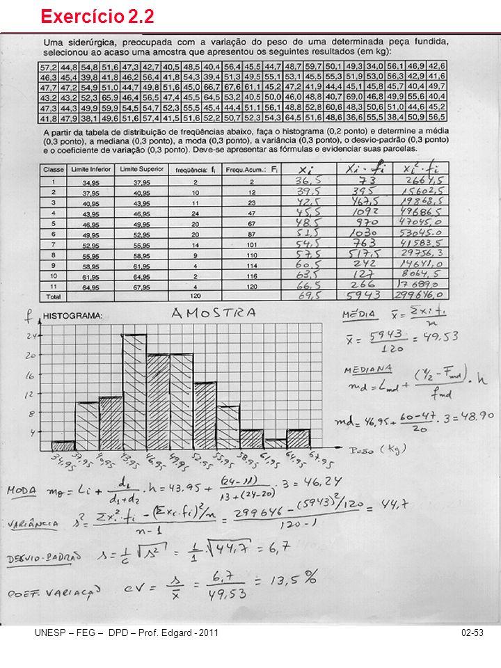 02-53UNESP – FEG – DPD – Prof. Edgard - 2011 Exercício 2.2