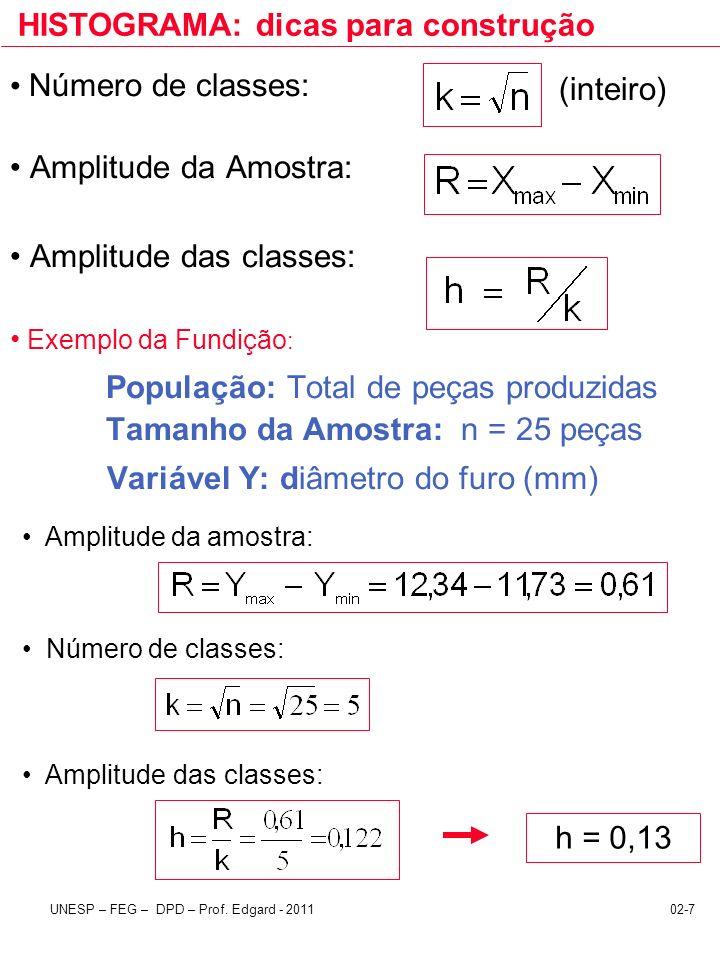 02-7UNESP – FEG – DPD – Prof. Edgard - 2011 Amplitude da amostra: Número de classes: Amplitude das classes: Número de classes: Amplitude da Amostra: A