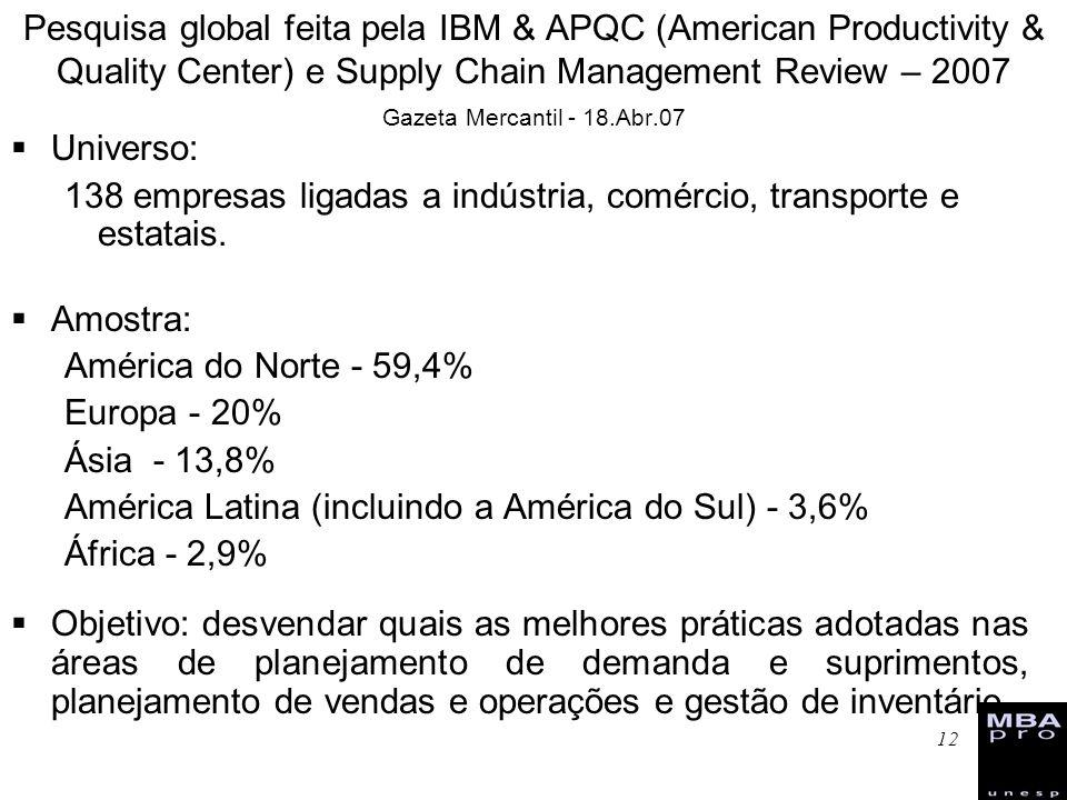 12 Pesquisa global feita pela IBM & APQC (American Productivity & Quality Center) e Supply Chain Management Review – 2007 Gazeta Mercantil - 18.Abr.07