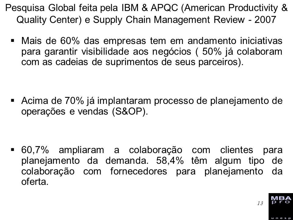 13 Pesquisa Global feita pela IBM & APQC (American Productivity & Quality Center) e Supply Chain Management Review - 2007 Mais de 60% das empresas tem