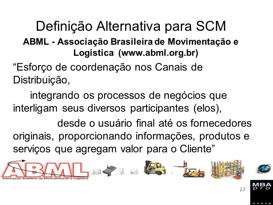 15 Definição Alternativa para SCM ABML - Associação Brasileira de Movimentação e Logística (www.abml.org.br) Esforço de coordenação nos Canais de Dist