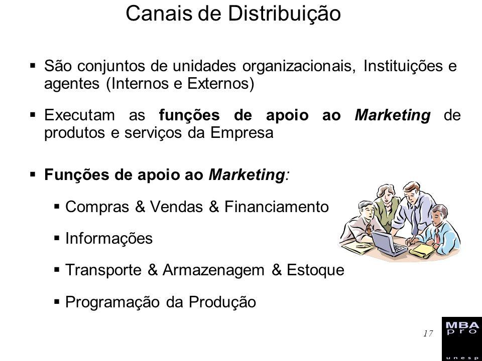 17 Canais de Distribuição São conjuntos de unidades organizacionais, Instituições e agentes (Internos e Externos) Executam as funções de apoio ao Mark