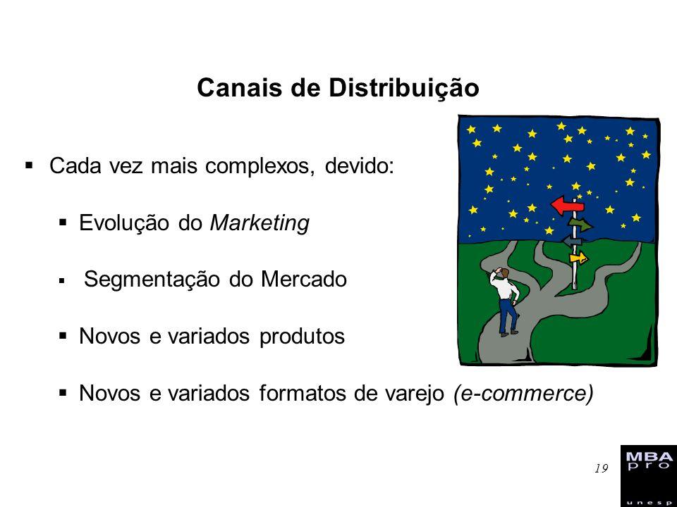 19 Canais de Distribuição Cada vez mais complexos, devido: Evolução do Marketing Segmentação do Mercado Novos e variados produtos Novos e variados for