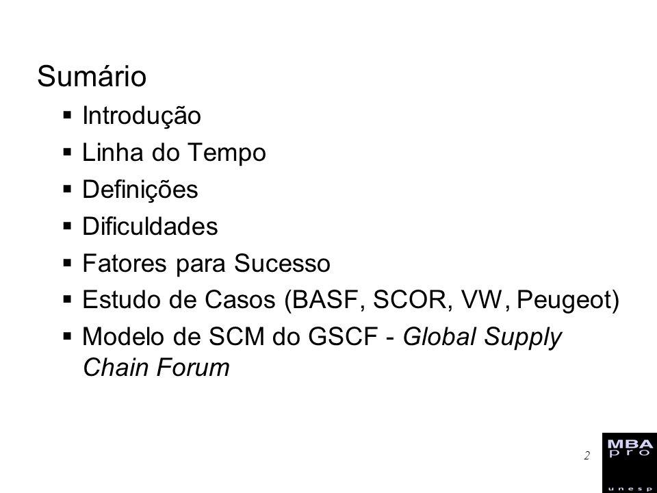2 Sumário Introdução Linha do Tempo Definições Dificuldades Fatores para Sucesso Estudo de Casos (BASF, SCOR, VW, Peugeot) Modelo de SCM do GSCF - Glo