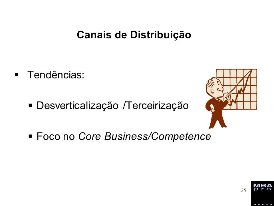 20 Canais de Distribuição Tendências: Desverticalização /Terceirização Foco no Core Business/Competence