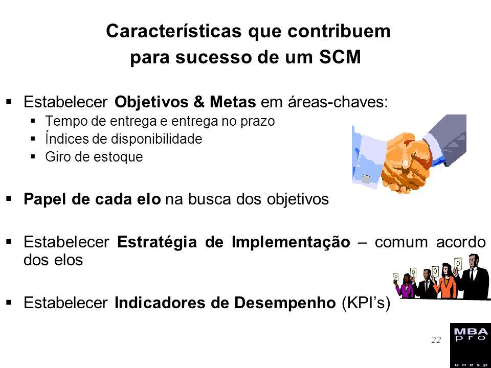 22 Características que contribuem para sucesso de um SCM Estabelecer Objetivos & Metas em áreas-chaves: Tempo de entrega e entrega no prazo Índices de
