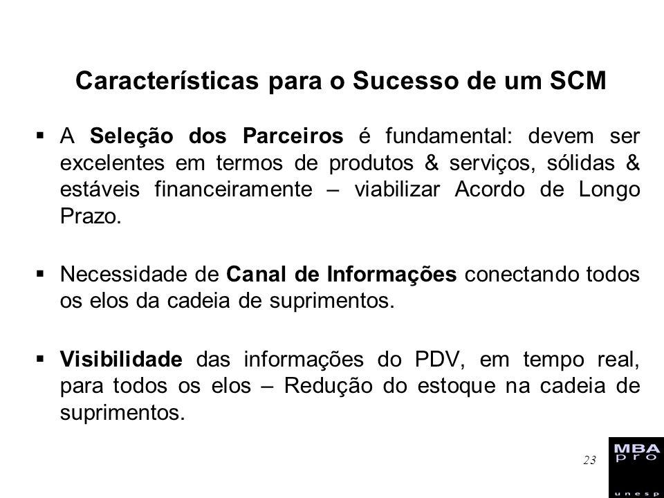 23 Características para o Sucesso de um SCM A Seleção dos Parceiros é fundamental: devem ser excelentes em termos de produtos & serviços, sólidas & es