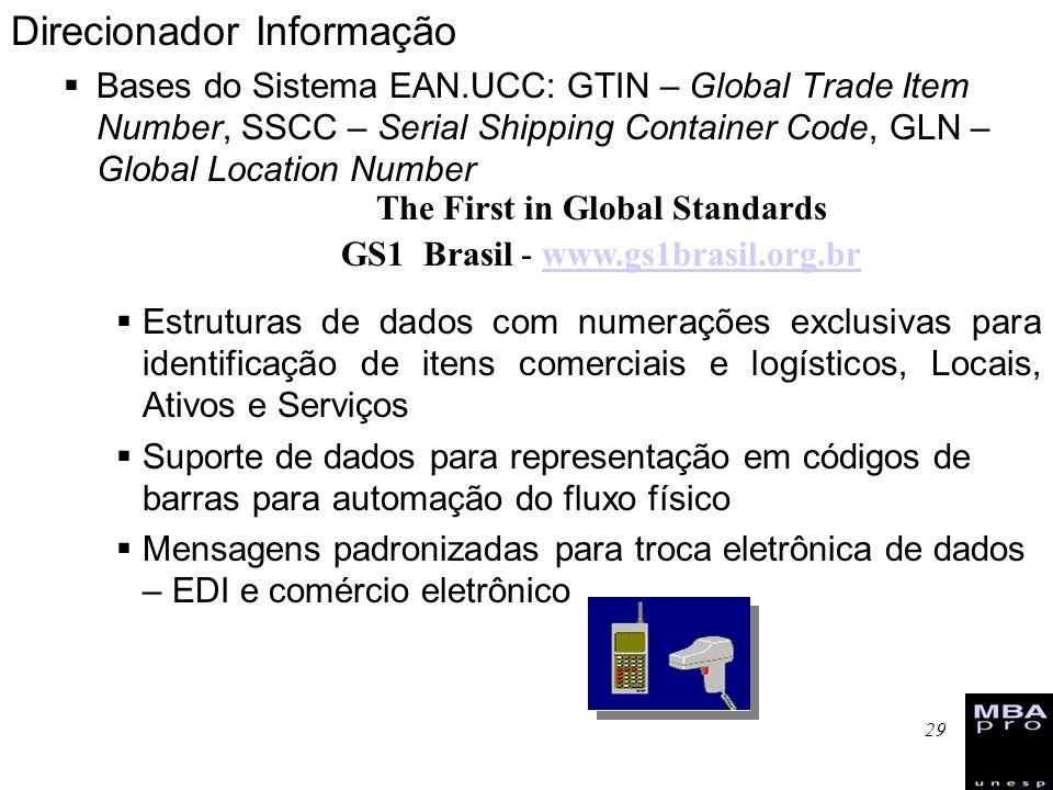 29 Direcionador Informação Bases do Sistema EAN.UCC: GTIN – Global Trade Item Number, SSCC – Serial Shipping Container Code, GLN – Global Location Num