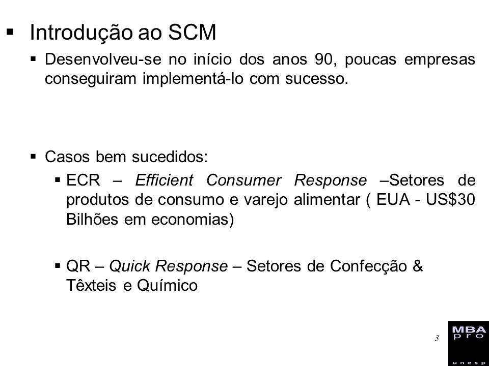 3 Introdução ao SCM Desenvolveu-se no início dos anos 90, poucas empresas conseguiram implementá-lo com sucesso. Casos bem sucedidos: ECR – Efficient