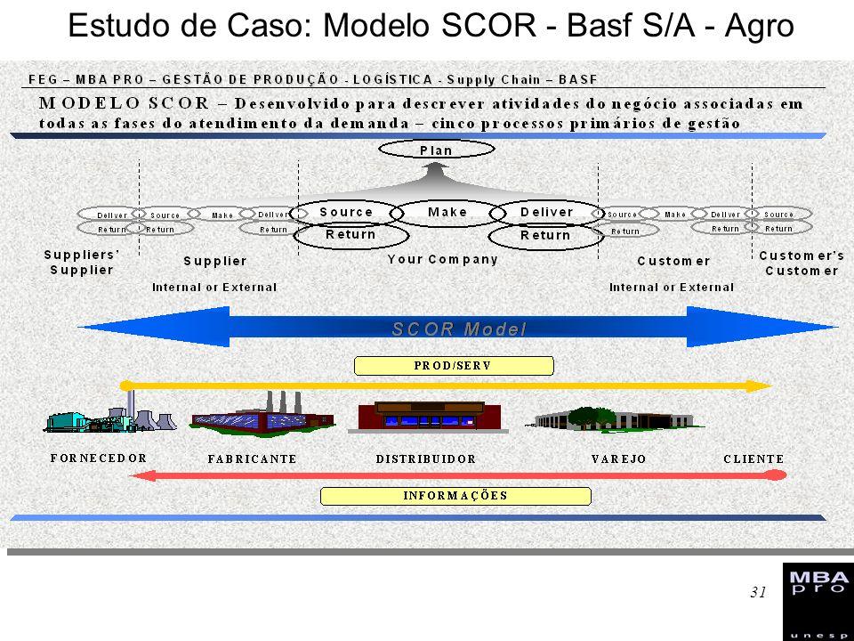 31 Estudo de Caso: Modelo SCOR - Basf S/A - Agro