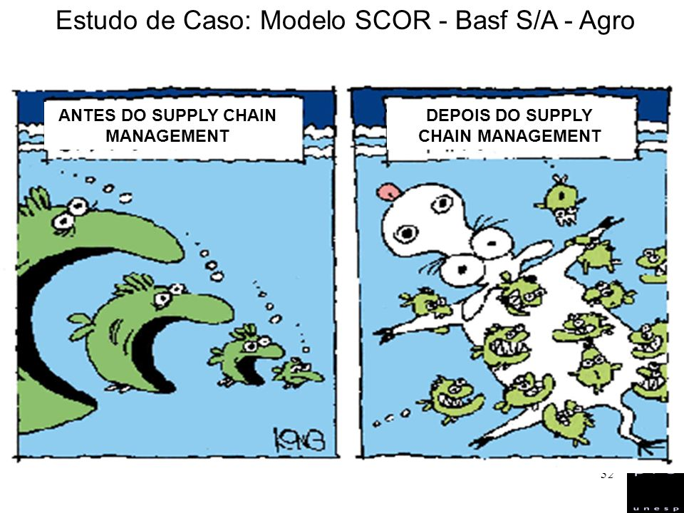 32 ANTES DO SUPPLY CHAIN MANAGEMENT DEPOIS DO SUPPLY CHAIN MANAGEMENT Estudo de Caso: Modelo SCOR - Basf S/A - Agro