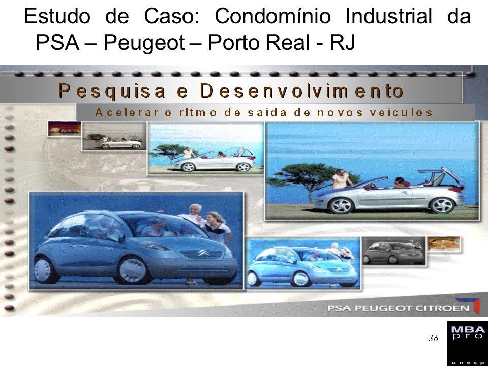 36 Estudo de Caso: Condomínio Industrial da PSA – Peugeot – Porto Real - RJ