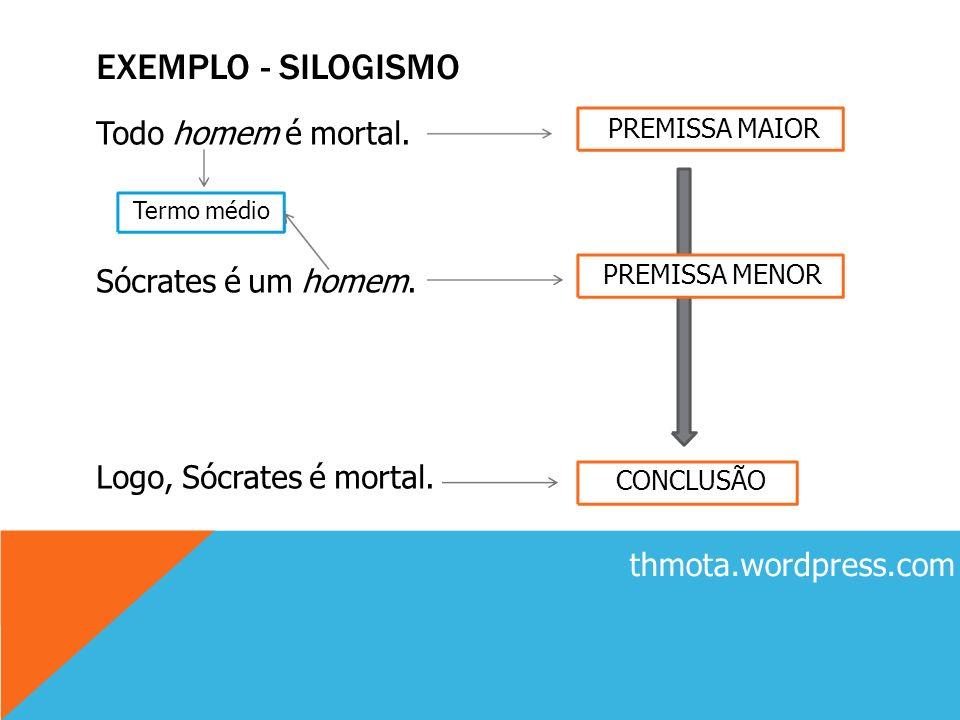 EXEMPLO - SILOGISMO Todo homem é mortal. Sócrates é um homem. PREMISSA MAIOR CONCLUSÃO PREMISSA MENOR Termo médio Logo, Sócrates é mortal. thmota.word