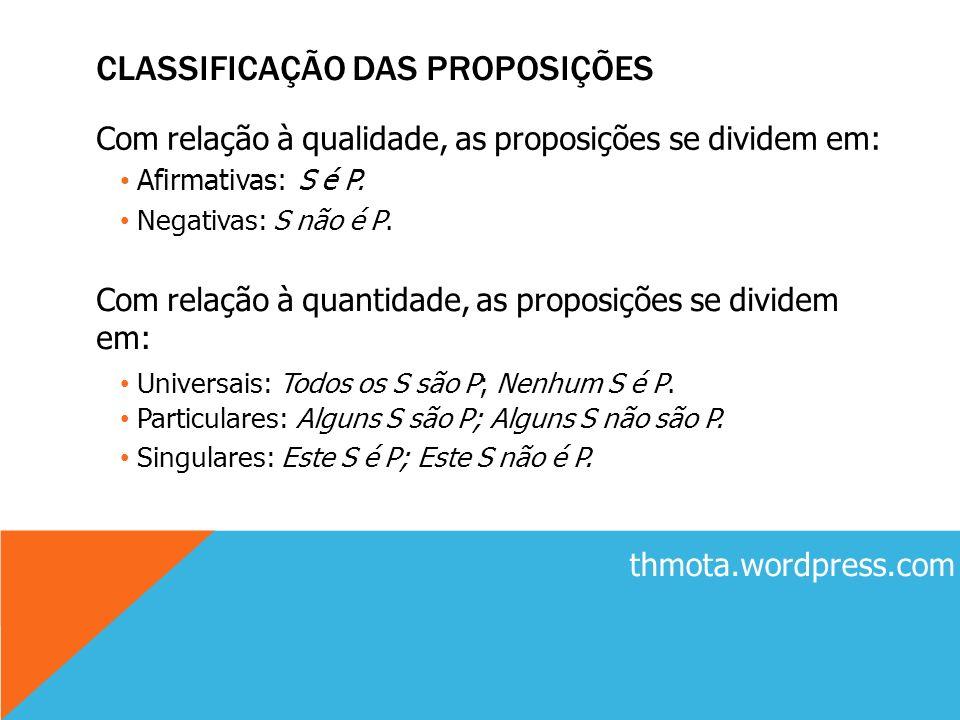 CLASSIFICAÇÃO DAS PROPOSIÇÕES Com relação à qualidade, as proposições se dividem em: Afirmativas: S é P. Negativas: S não é P. Com relação à quantidad