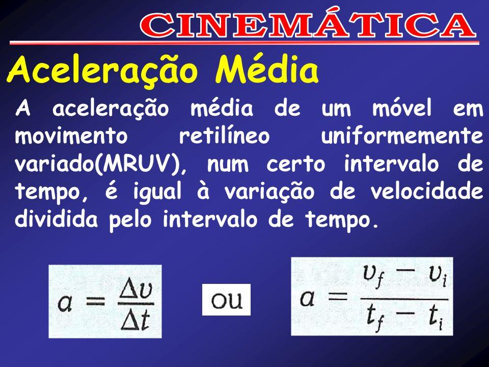 Aceleração Média A aceleração média de um móvel em movimento retilíneo uniformemente variado(MRUV), num certo intervalo de tempo, é igual à variação d