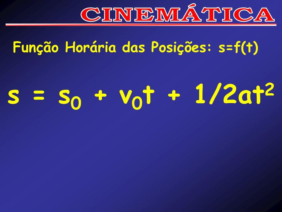 Função Horária das Posições: s=f(t) s = s 0 + v 0 t + 1/2at 2