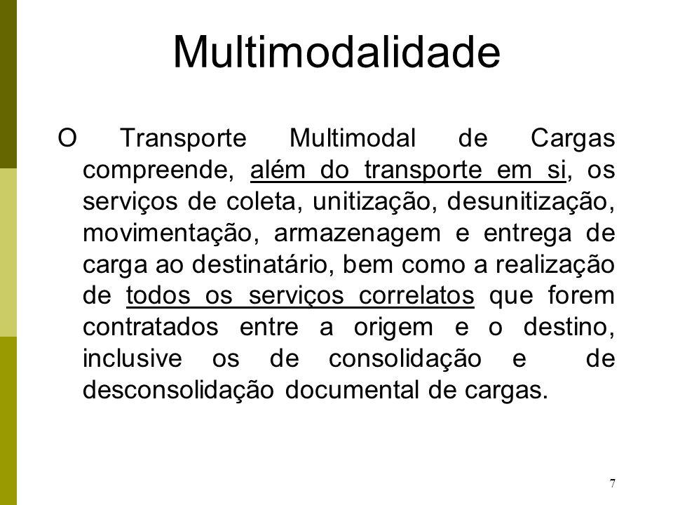 8 Multimodalidade –Documento único: Conhecimento de Transporte Multimodal –OTM - Precisa ter os ativos necessários para a execução da movimentação – Dificuldades: Tributário (Questão fiscal): ICMS nos Estados Infra-estrutura: melhorar a eficiência de Portos e Terminais) Seguro