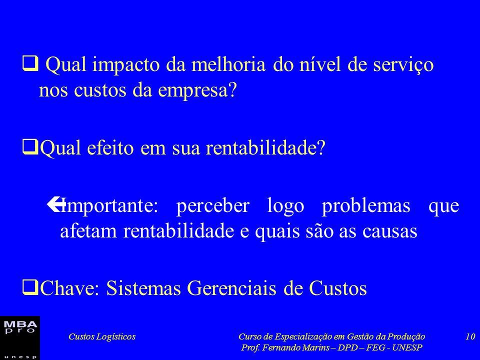 Custos LogísticosCurso de Especialização em Gestão da Produção Prof. Fernando Marins – DPD – FEG - UNESP 10 Qual impacto da melhoria do nível de servi