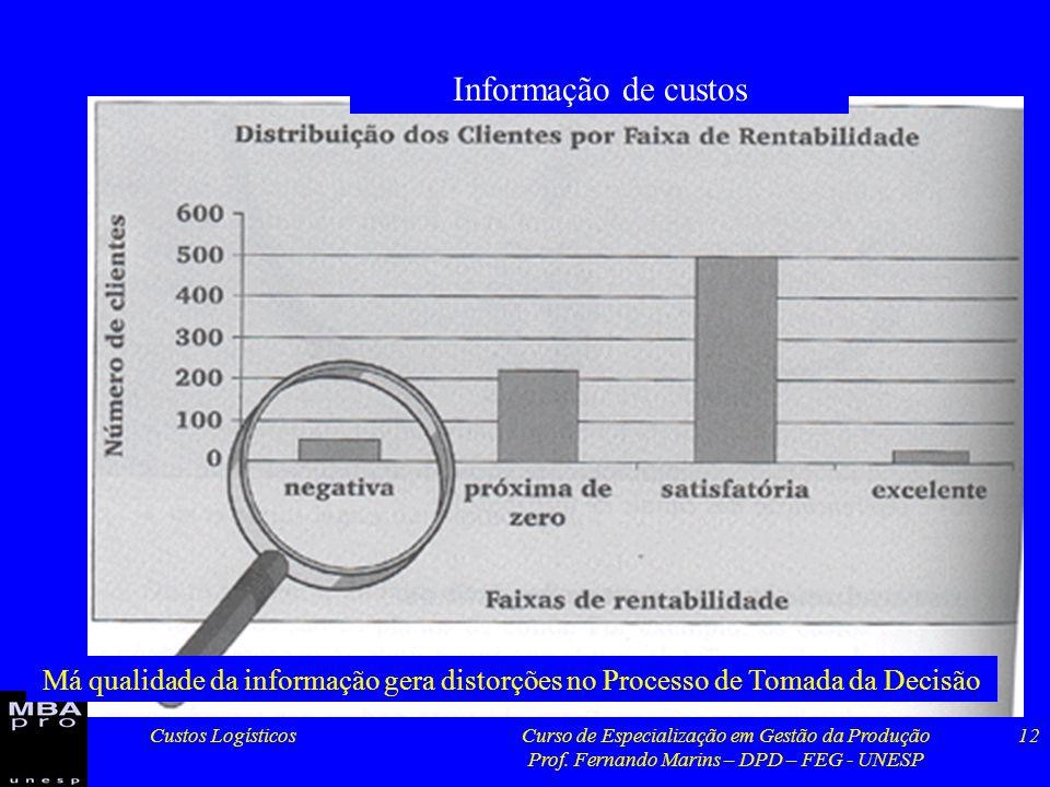 Custos LogísticosCurso de Especialização em Gestão da Produção Prof. Fernando Marins – DPD – FEG - UNESP 12 Má qualidade da informação gera distorções
