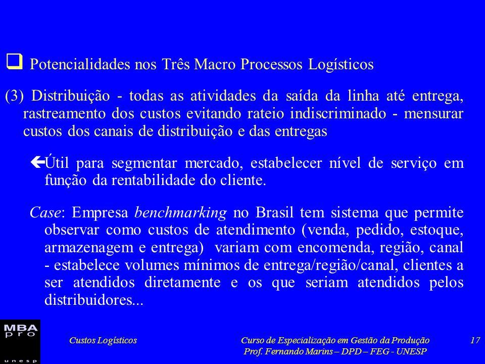 Custos LogísticosCurso de Especialização em Gestão da Produção Prof. Fernando Marins – DPD – FEG - UNESP 17 Potencialidades nos Três Macro Processos L