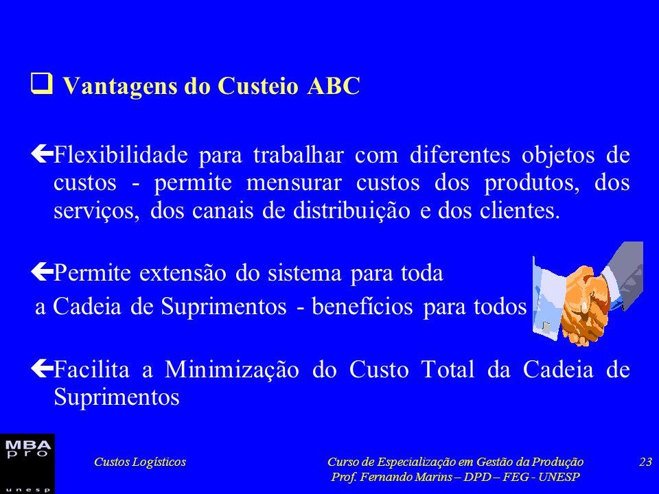 Custos LogísticosCurso de Especialização em Gestão da Produção Prof. Fernando Marins – DPD – FEG - UNESP 23 Vantagens do Custeio ABC çFlexibilidade pa