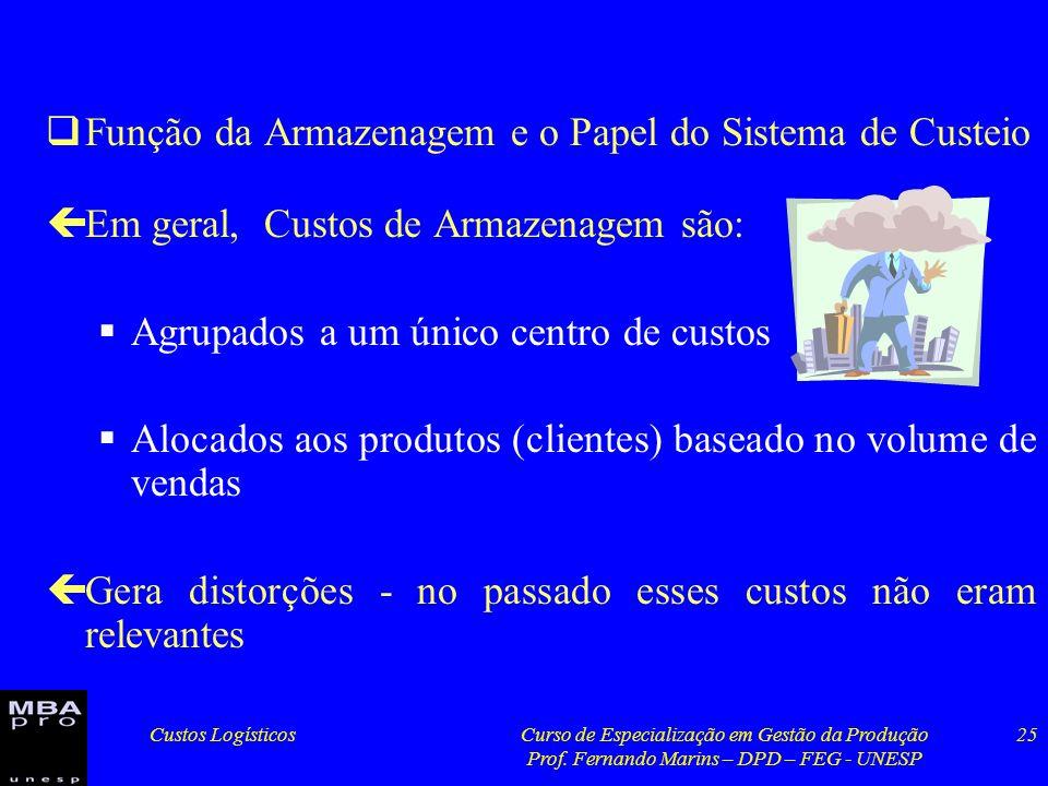 Custos LogísticosCurso de Especialização em Gestão da Produção Prof. Fernando Marins – DPD – FEG - UNESP 25 Função da Armazenagem e o Papel do Sistema