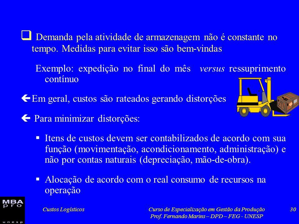 Custos LogísticosCurso de Especialização em Gestão da Produção Prof. Fernando Marins – DPD – FEG - UNESP 30 Demanda pela atividade de armazenagem não