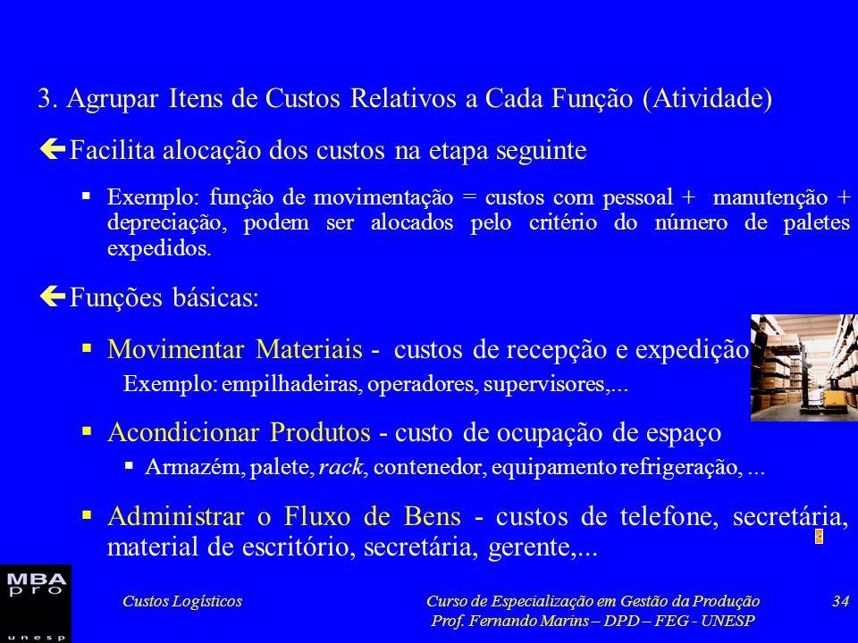 Custos LogísticosCurso de Especialização em Gestão da Produção Prof. Fernando Marins – DPD – FEG - UNESP 34 3. Agrupar Itens de Custos Relativos a Cad