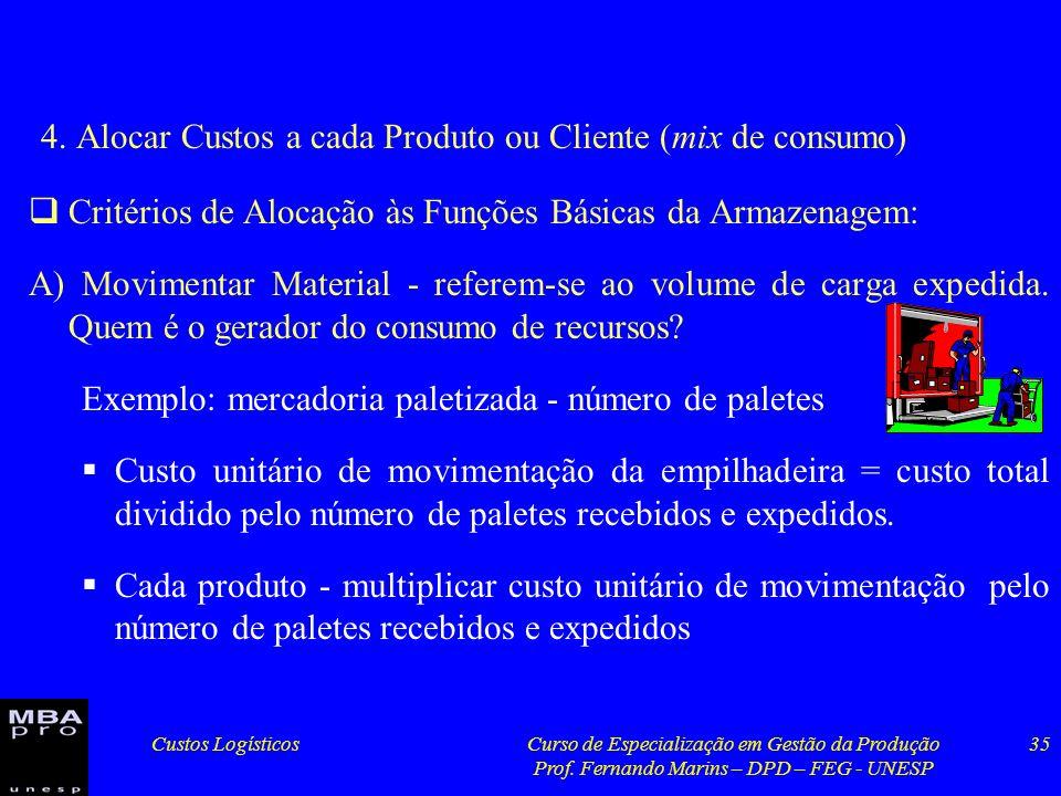 Custos LogísticosCurso de Especialização em Gestão da Produção Prof. Fernando Marins – DPD – FEG - UNESP 35 4. Alocar Custos a cada Produto ou Cliente
