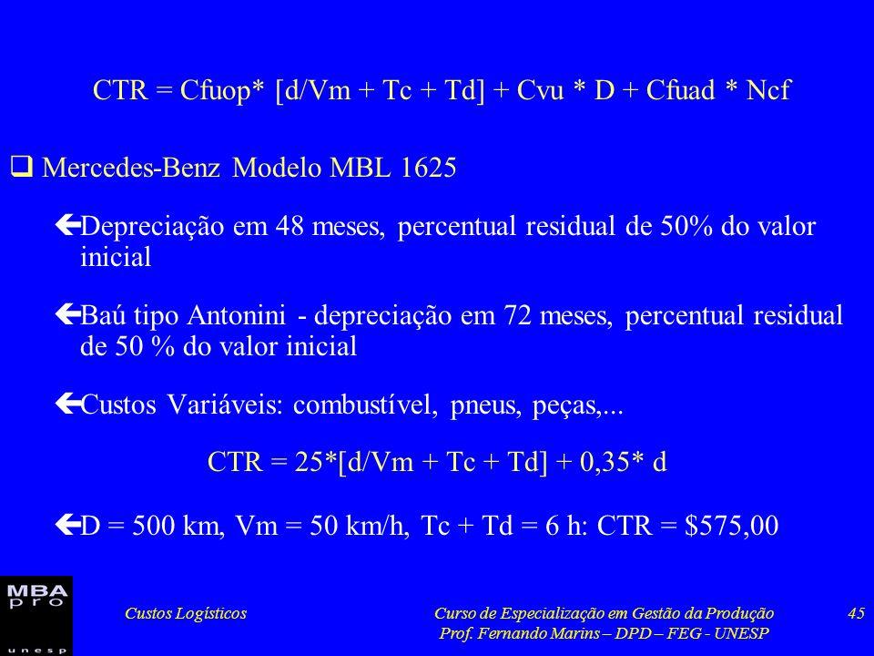Custos LogísticosCurso de Especialização em Gestão da Produção Prof. Fernando Marins – DPD – FEG - UNESP 45 CTR = Cfuop* [d/Vm + Tc + Td] + Cvu * D +