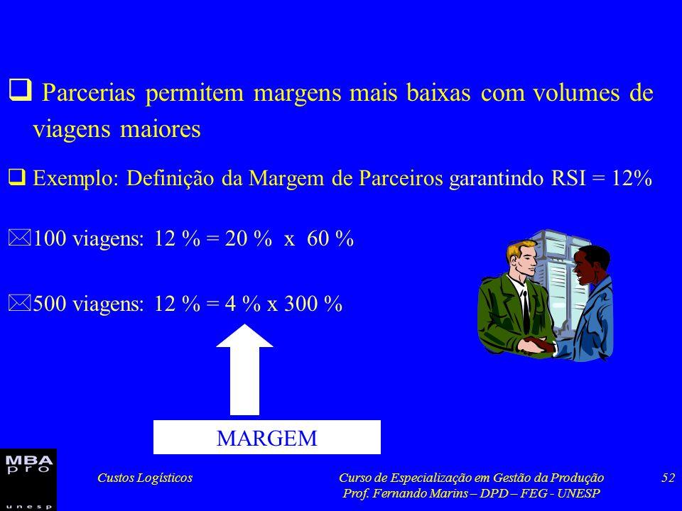 Custos LogísticosCurso de Especialização em Gestão da Produção Prof. Fernando Marins – DPD – FEG - UNESP 52 Parcerias permitem margens mais baixas com