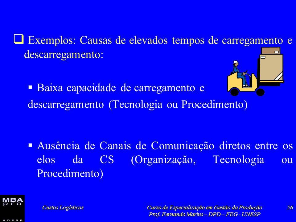 Custos LogísticosCurso de Especialização em Gestão da Produção Prof. Fernando Marins – DPD – FEG - UNESP 56 Exemplos: Causas de elevados tempos de car