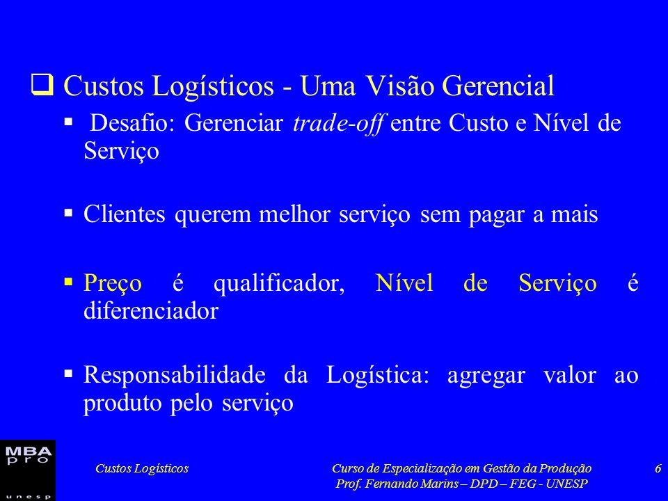 Custos LogísticosCurso de Especialização em Gestão da Produção Prof. Fernando Marins – DPD – FEG - UNESP 6 Custos Logísticos - Uma Visão Gerencial Des