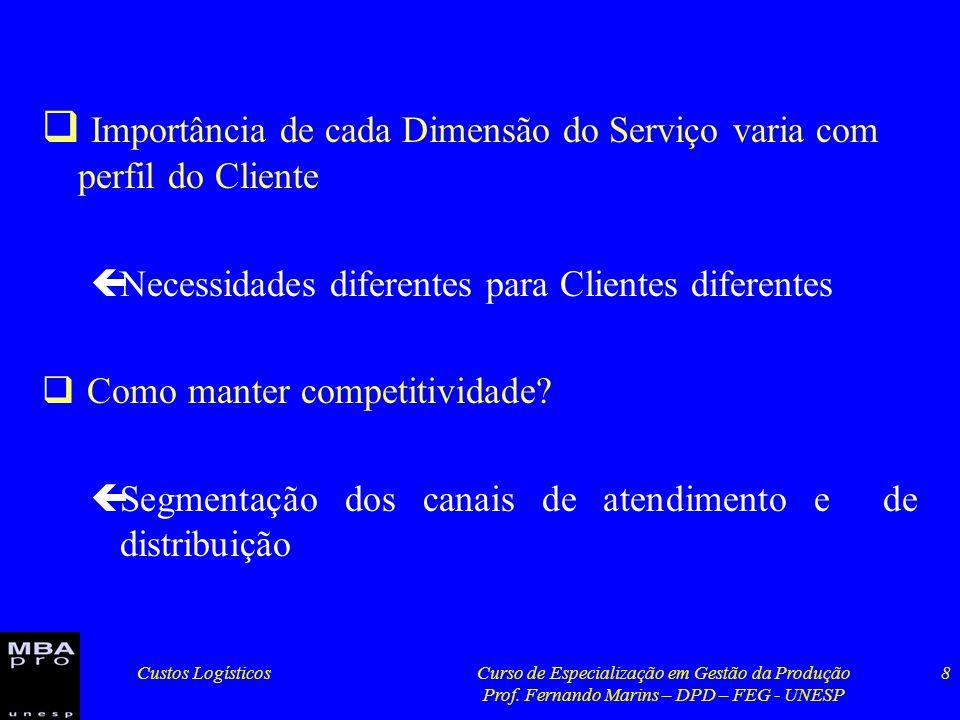 Custos LogísticosCurso de Especialização em Gestão da Produção Prof. Fernando Marins – DPD – FEG - UNESP 8 Importância de cada Dimensão do Serviço var