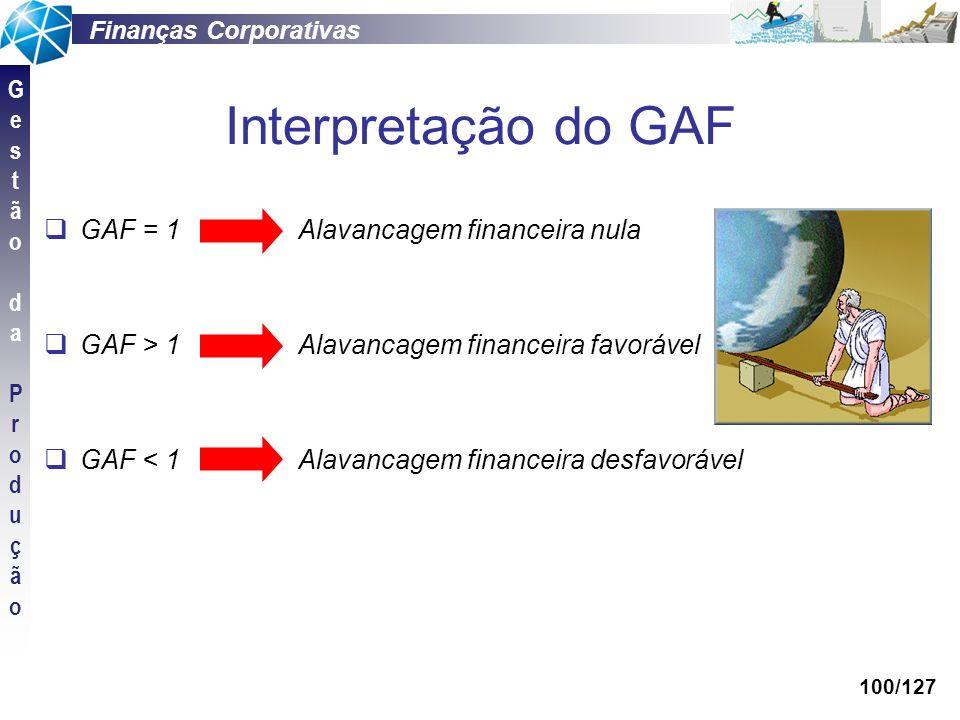 Finanças Corporativas GestãodaProduçãoGestãodaProdução 100/127 Interpretação do GAF GAF = 1 Alavancagem financeira nula GAF > 1 Alavancagem financeira