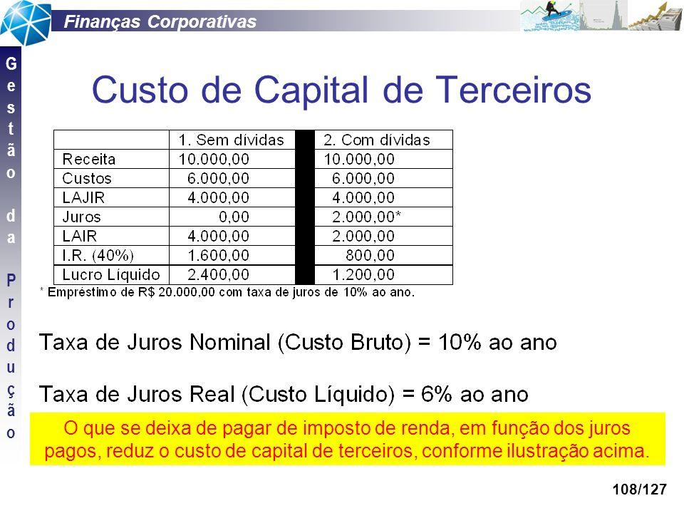 Finanças Corporativas GestãodaProduçãoGestãodaProdução 108/127 Custo de Capital de Terceiros O que se deixa de pagar de imposto de renda, em função do