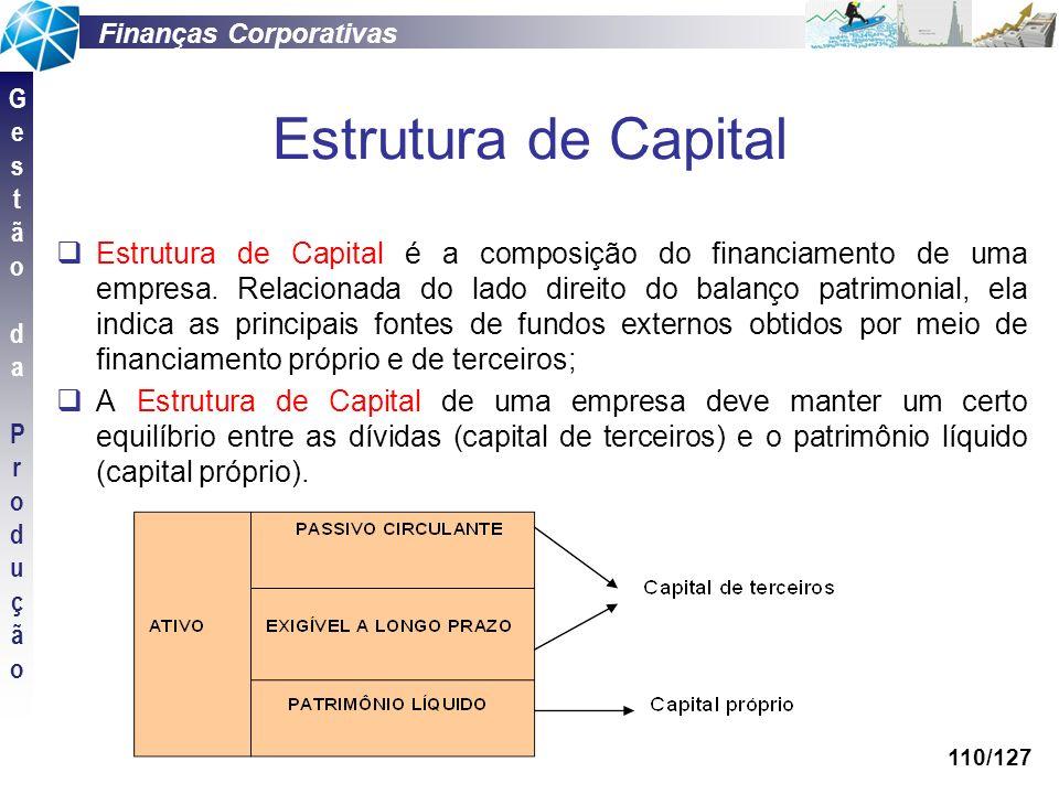 Finanças Corporativas GestãodaProduçãoGestãodaProdução 110/127 Estrutura de Capital Estrutura de Capital é a composição do financiamento de uma empres