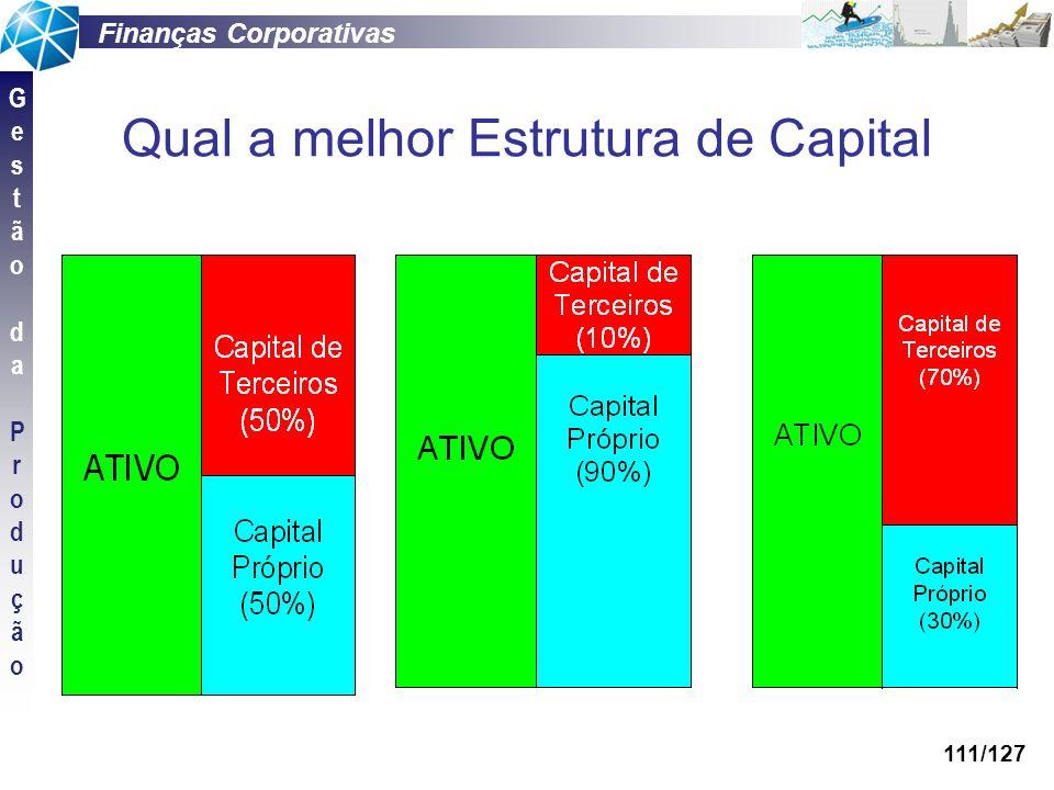 Finanças Corporativas GestãodaProduçãoGestãodaProdução 111/127 Qual a melhor Estrutura de Capital